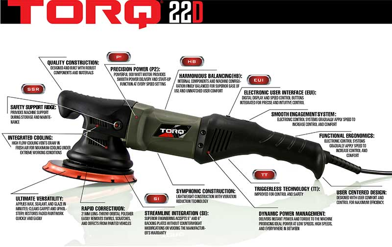 TORQ22D Random Orbital Polisher Features